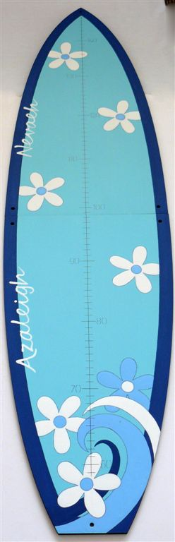 Surfboard Growth chart